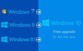 Tài khoản Microsoft Là Gì? Hướng dẫn Khắc Phục Microsoft không sinh tồn